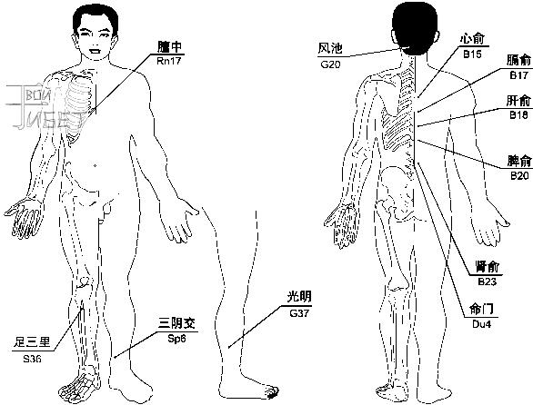 нерва схемы лечение