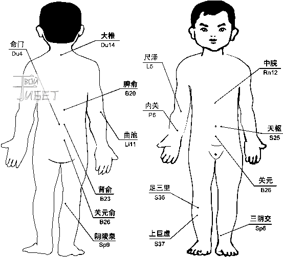 схема лечения аллергии желудочно кишечного тракта
