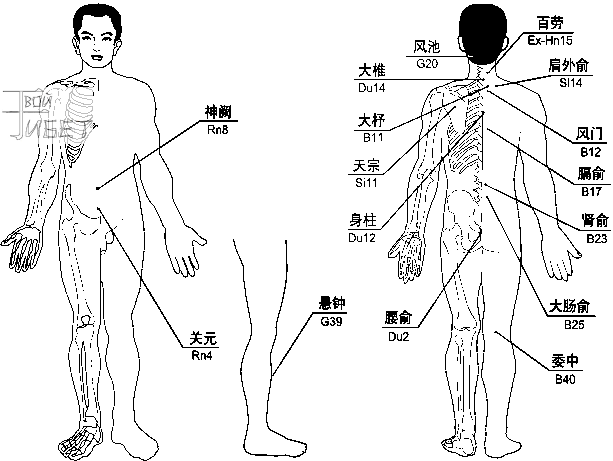 Схема лечения