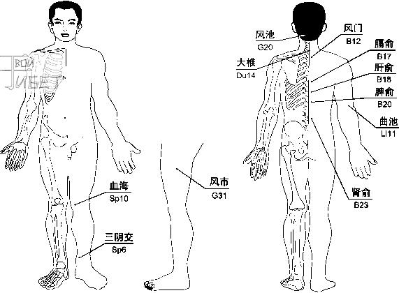 Схема лечения нейродермита