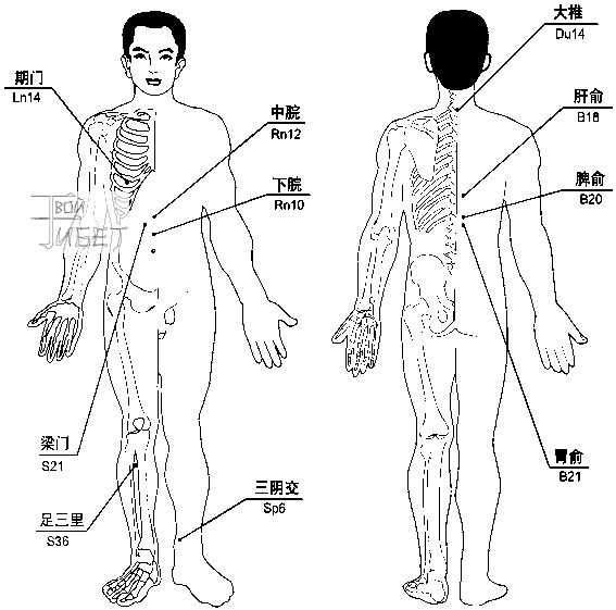 Схема лечения хронического гастрита.